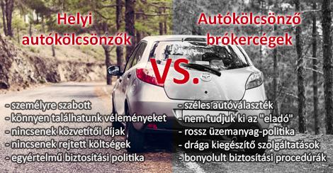 helyi vs broker